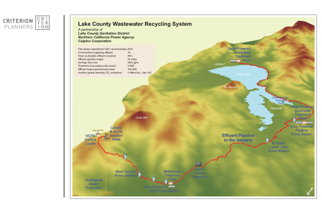 Diagrama Lake County