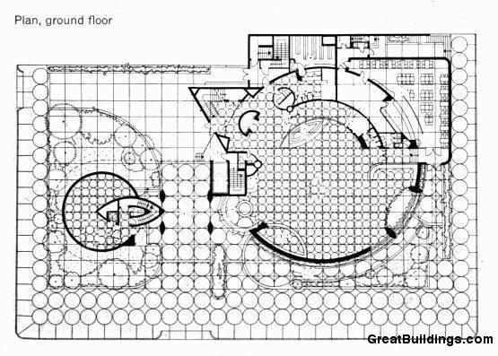 Guggenheim museum arquitectura en red for Plan de arquitectura