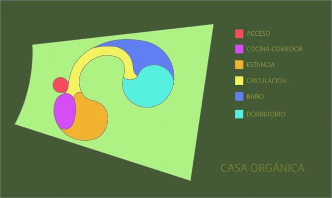 Programa casa org nica arquitectura en red for Programa de necesidades arquitectura