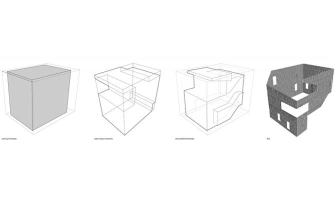 diagrama de estructura