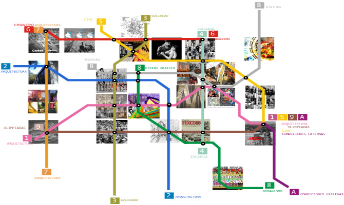 lineas del metro. Lineas de Metro 1910-1968