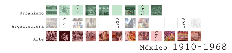 M xico 1910 1968 entrada a la modernidad arquitectura for Arquitectura en linea