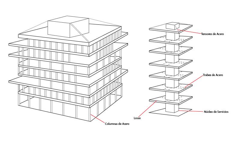 Estructura arquitectura en red for Estructura arquitectura