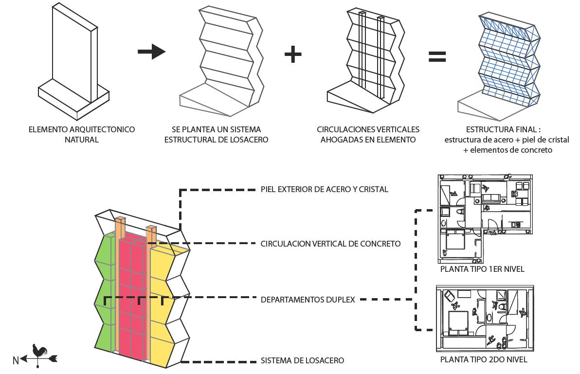 Estructura arquitectura en red for Estructuras para viveros plantas