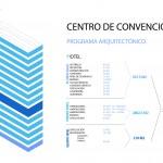 Programa centro convenciones arquitectura en red for Programa arquitectonico restaurante