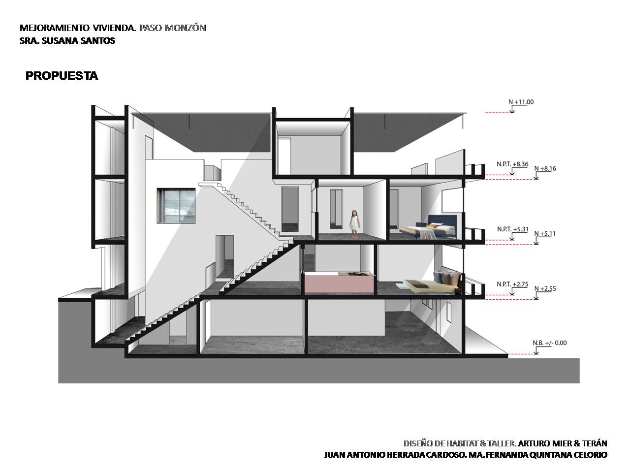 Proyecto portafolio arquitectura en red for Portafolio arquitectura
